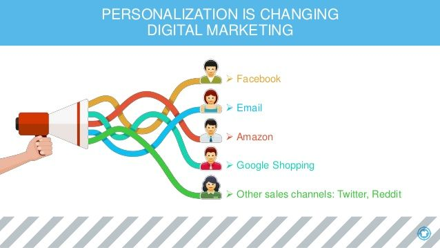 Personalizing your content - Social101